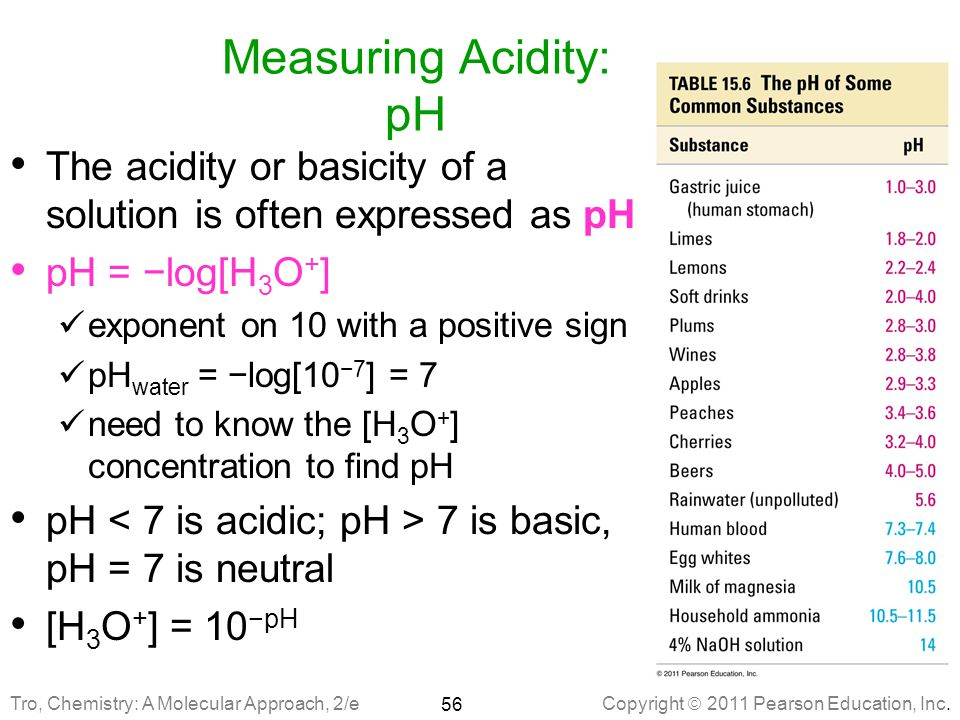 Measuring Acidity: pH The acidity or basicity of a solution is often expressed as pH. pH = −log[H3O+]
